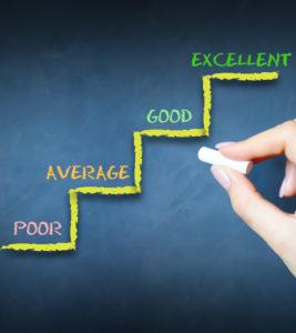 HR KPI's